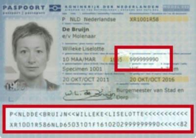 Paspoort uitgegeven voor 2014